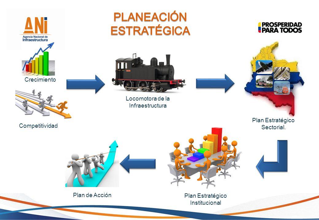 Crecimiento Competitividad Plan Estratégico Sectorial. Locomotora de la Infraestructura Plan Estratégico Institucional Plan de Acción