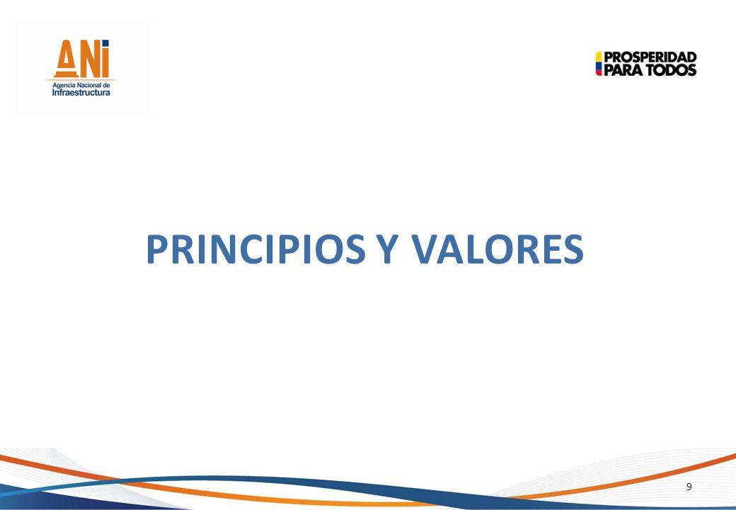 9 PRINCIPIOS Y VALORES