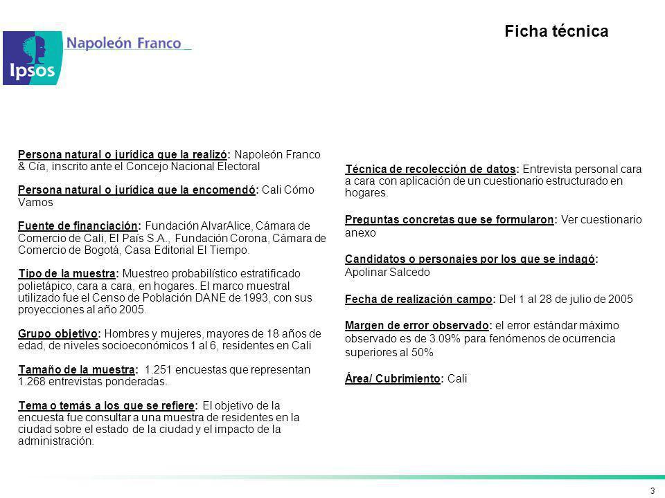 3 Ficha técnica Persona natural o jurídica que la realizó: Napoleón Franco & Cía, inscrito ante el Concejo Nacional Electoral Persona natural o jurídi