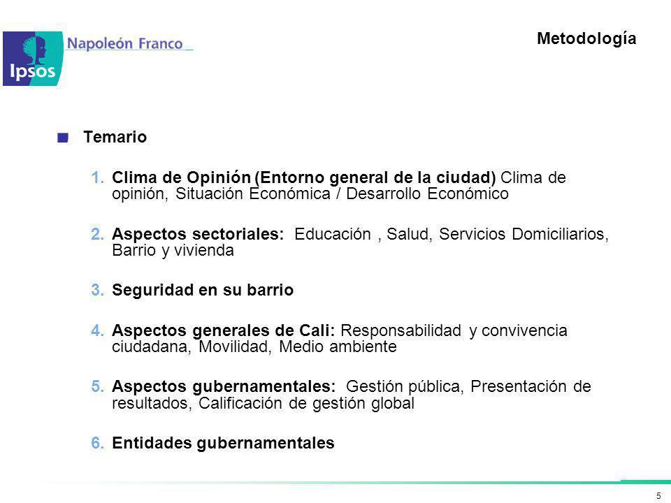 5 Metodología Temario 1.Clima de Opinión (Entorno general de la ciudad) Clima de opinión, Situación Económica / Desarrollo Económico 2.Aspectos sector