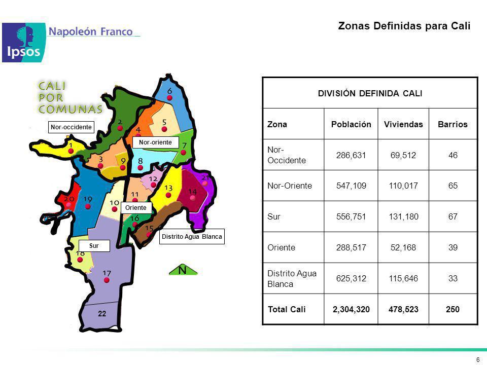 6 Zonas Definidas para Cali Distrito Agua Blanca Sur Nor-occidente Nor-oriente Oriente 22 DIVISIÓN DEFINIDA CALI ZonaPoblaciónViviendasBarrios Nor- Oc