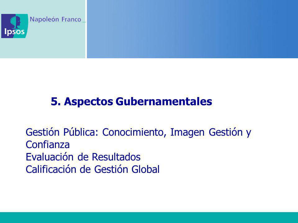 5. Aspectos Gubernamentales Gestión Pública: Conocimiento, Imagen Gestión y Confianza Evaluación de Resultados Calificación de Gestión Global