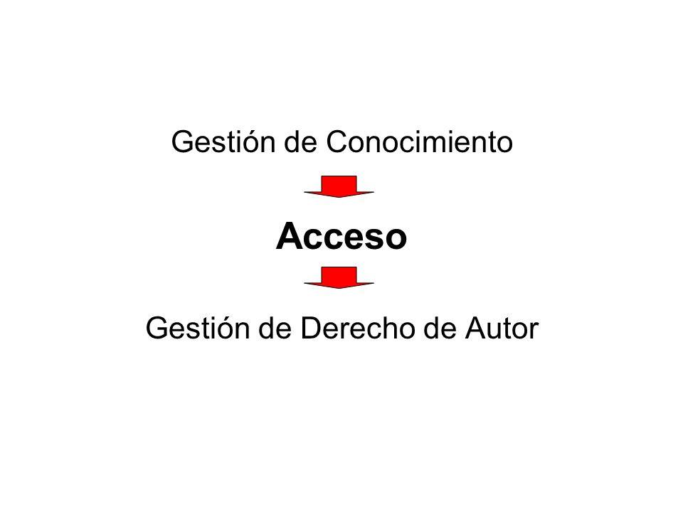 Gestión de Conocimiento Acceso Gestión de Derecho de Autor