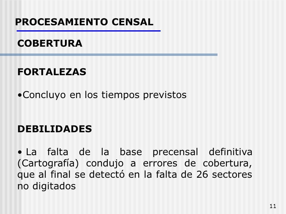 11 PROCESAMIENTO CENSAL COBERTURA FORTALEZAS Concluyo en los tiempos previstos DEBILIDADES La falta de la base precensal definitiva (Cartografía) cond