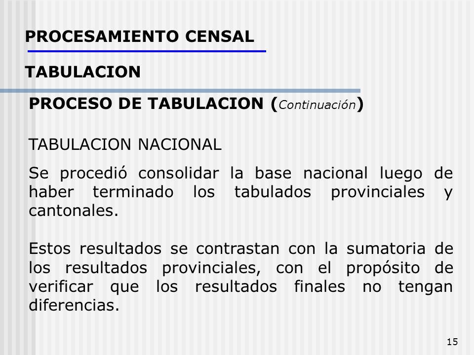 15 PROCESAMIENTO CENSAL TABULACION PROCESO DE TABULACION ( Continuación ) TABULACION NACIONAL Se procedió consolidar la base nacional luego de haber t