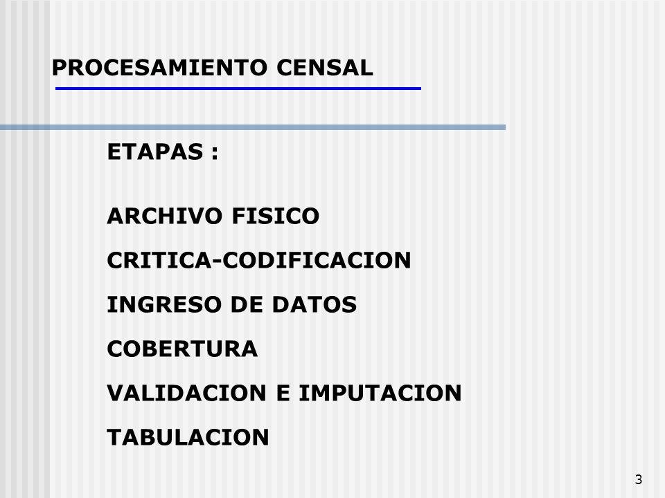3 PROCESAMIENTO CENSAL ETAPAS : ARCHIVO FISICO CRITICA-CODIFICACION INGRESO DE DATOS COBERTURA VALIDACION E IMPUTACION TABULACION