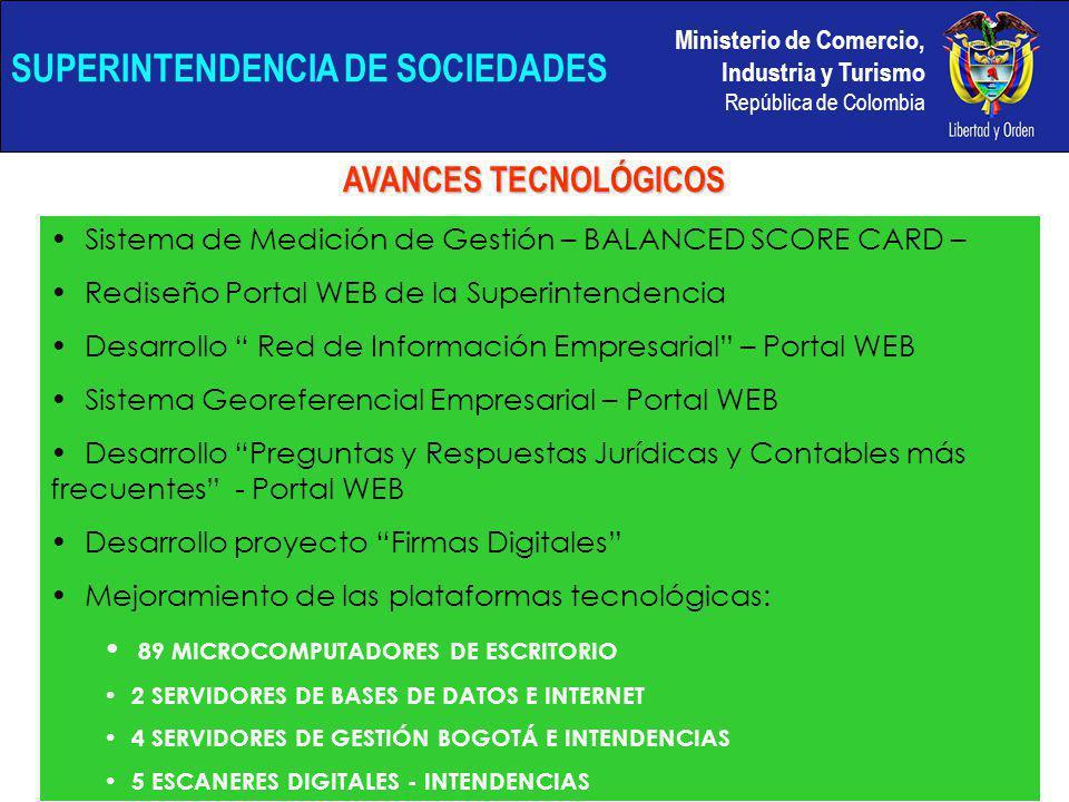 Ministerio de Comercio, Industria y Turismo República de Colombia SUPERINTENDENCIA DE SOCIEDADES AVANCES TECNOLÓGICOS Sistema de Medición de Gestión –