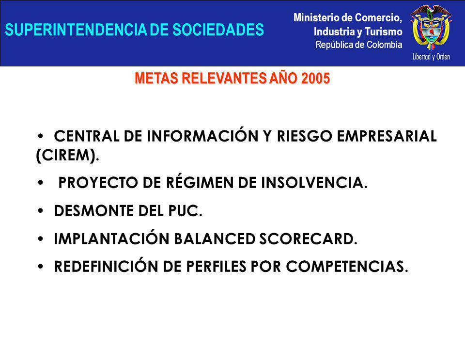 Ministerio de Comercio, Industria y Turismo República de Colombia SUPERINTENDENCIA DE SOCIEDADES METAS RELEVANTES AÑO 2005 CENTRAL DE INFORMACIÓN Y RI