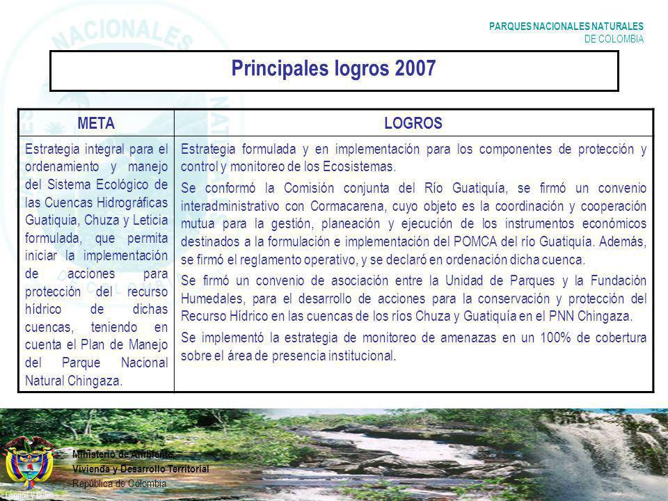 PARQUES NACIONALES NATURALES DE COLOMBIA Principales logros 2007 METALOGROS Estrategia integral para el ordenamiento y manejo del Sistema Ecológico de