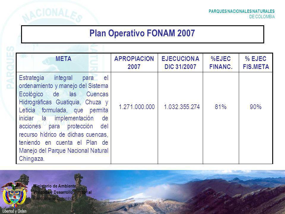 PARQUES NACIONALES NATURALES DE COLOMBIA Plan Operativo FONAM 2007 Ministerio de Ambiente, Vivienda y Desarrollo Territorial República de Colombia MET