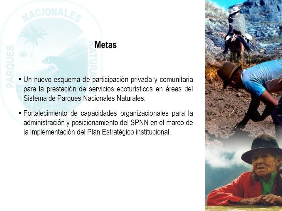 PARQUES NACIONALES NATURALES DE COLOMBIA Indicadores de Seguimiento METANOMBRE DEL INDICADOR PERIODICIDAD DE MEDICION Un nuevo esquema de participación privada y comunitaria para la prestación de servicios ecoturísticos en áreas del Sistema de Parques Nacionales Naturales Número de nuevos esquemas de participación privada o comunitaria Trimestral (*) Fortalecimiento de capacidades organizacionales para la administración y posicionamiento del SPNN en el marco de la implementación del Plan Estratégico institucional Porcentaje de avance en la implementación del Sistema de Gestión de Calidad y del Modelo Estándar de Control Interno Trimestral Número de alianzas estratégicas establecidas para el posicionamiento institucional Trimestral * Los indicadores de cumplimiento de esta meta, se encuentran en función de la contribución de los recursos FONAM a lo programado en el Plan de Acción.