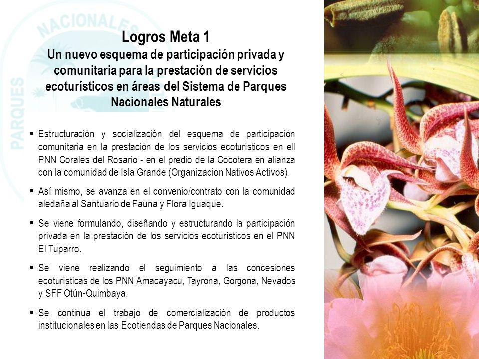 PARQUES NACIONALES NATURALES DE COLOMBIA PARQUES NACIONALES NATURALES DE COLOMBIA Logros Meta 1 Un nuevo esquema de participación privada y comunitari