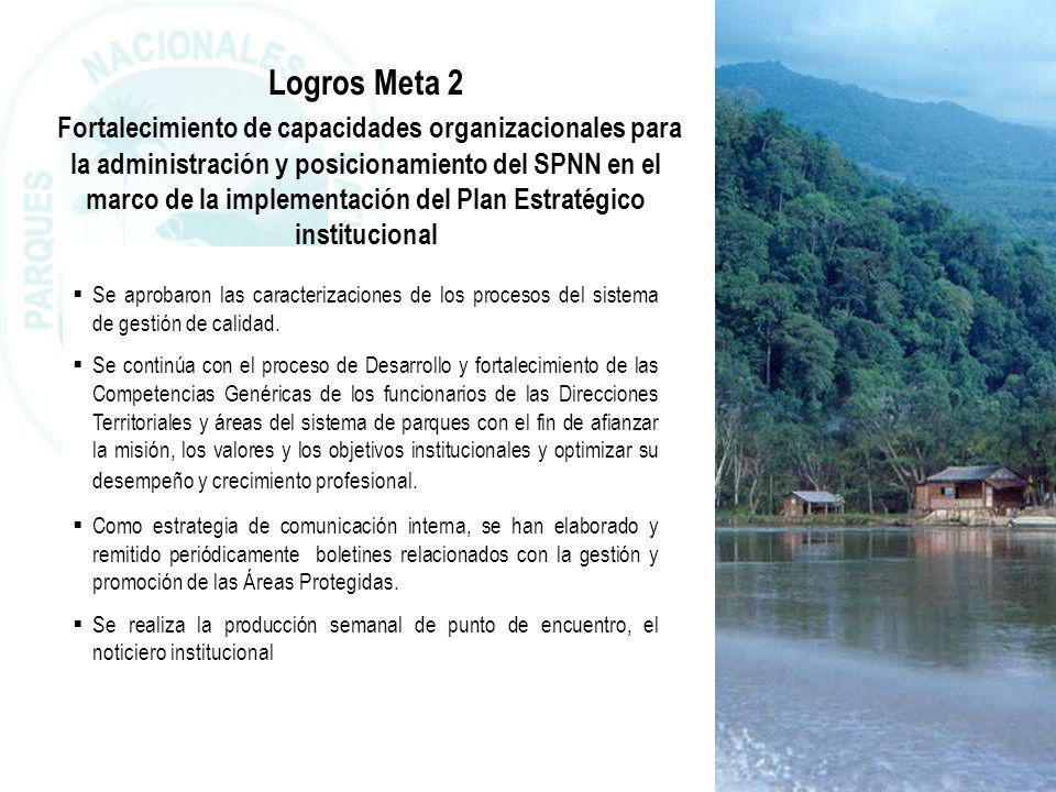 PARQUES NACIONALES NATURALES DE COLOMBIA PARQUES NACIONALES NATURALES DE COLOMBIA Logros Meta 2 Fortalecimiento de capacidades organizacionales para l