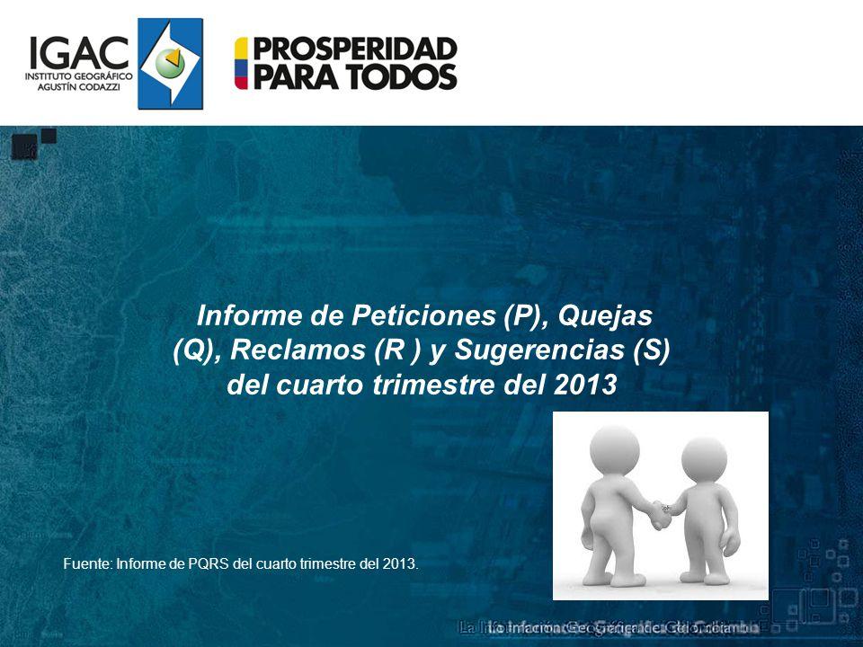 Informe de Peticiones (P), Quejas (Q), Reclamos (R ) y Sugerencias (S) del cuarto trimestre del 2013 Fuente: Informe de PQRS del cuarto trimestre del