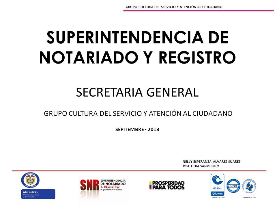 GRUPO CULTURA DEL SERVICIO Y ATENCIÓN AL CIUDADANO SUPERINTENDENCIA DE NOTARIADO Y REGISTRO SECRETARIA GENERAL GRUPO CULTURA DEL SERVICIO Y ATENCIÓN AL CIUDADANO SEPTIEMBRE - 2013 NELLY ESPERANZA ALVAREZ SUÁREZ JOSE UHIA SARMIENTO