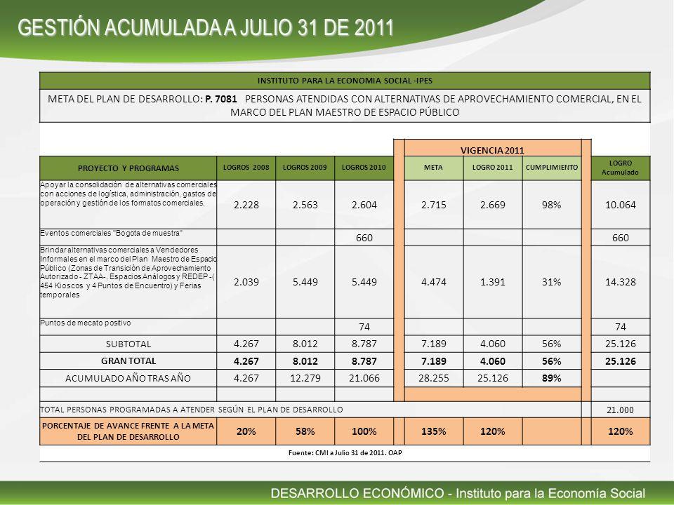 GESTIÓN ACUMULADA A JULIO 31 DE 2011 INSTITUTO PARA LA ECONOMIA SOCIAL -IPES META DEL PLAN DE DESARROLLO: P.