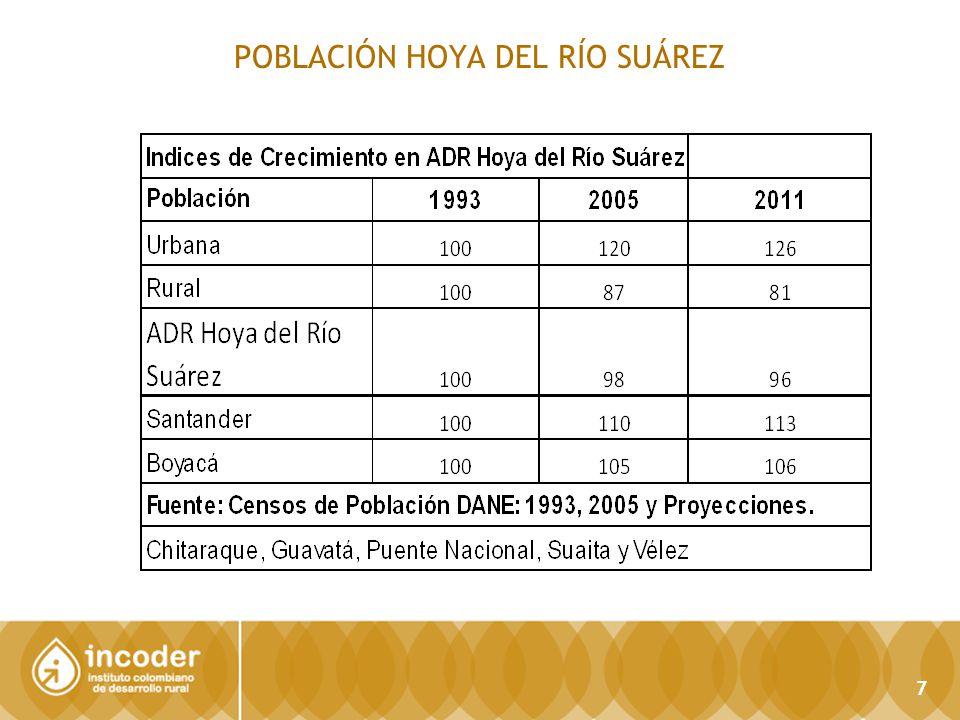 POBLACIÓN HOYA DEL RÍO SUÁREZ 7