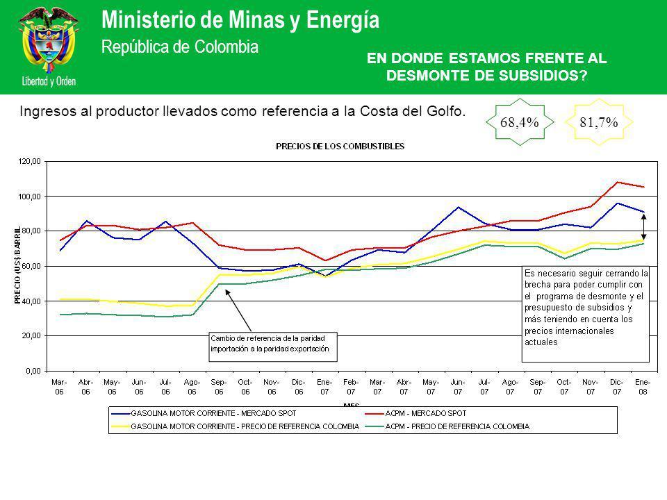 Ministerio de Minas y Energía República de Colombia EN DONDE ESTAMOS FRENTE AL DESMONTE DE SUBSIDIOS.