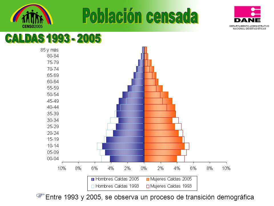 Entre 1993 y 2005, se observa un proceso de transición demográfica