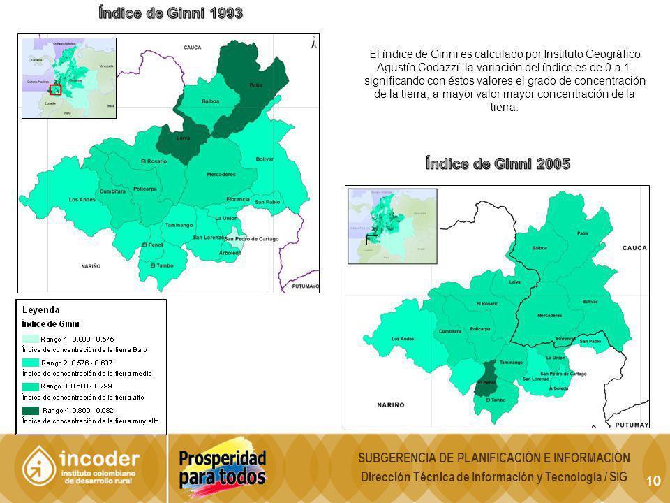 10 El índice de Ginni es calculado por Instituto Geográfico Agustín Codazzí, la variación del índice es de 0 a 1, significando con éstos valores el gr
