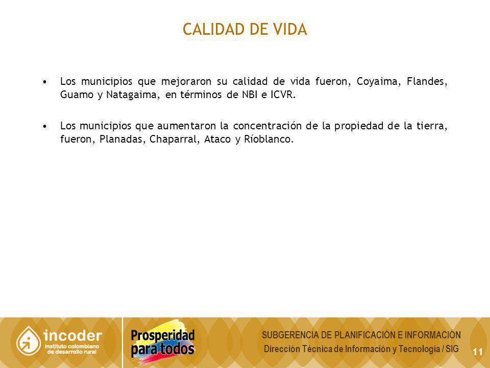 CALIDAD DE VIDA 11 SUBGERENCIA DE PLANIFICACIÓN E INFORMACIÓN Dirección Técnica de Información y Tecnología / SIG Los municipios que mejoraron su cali