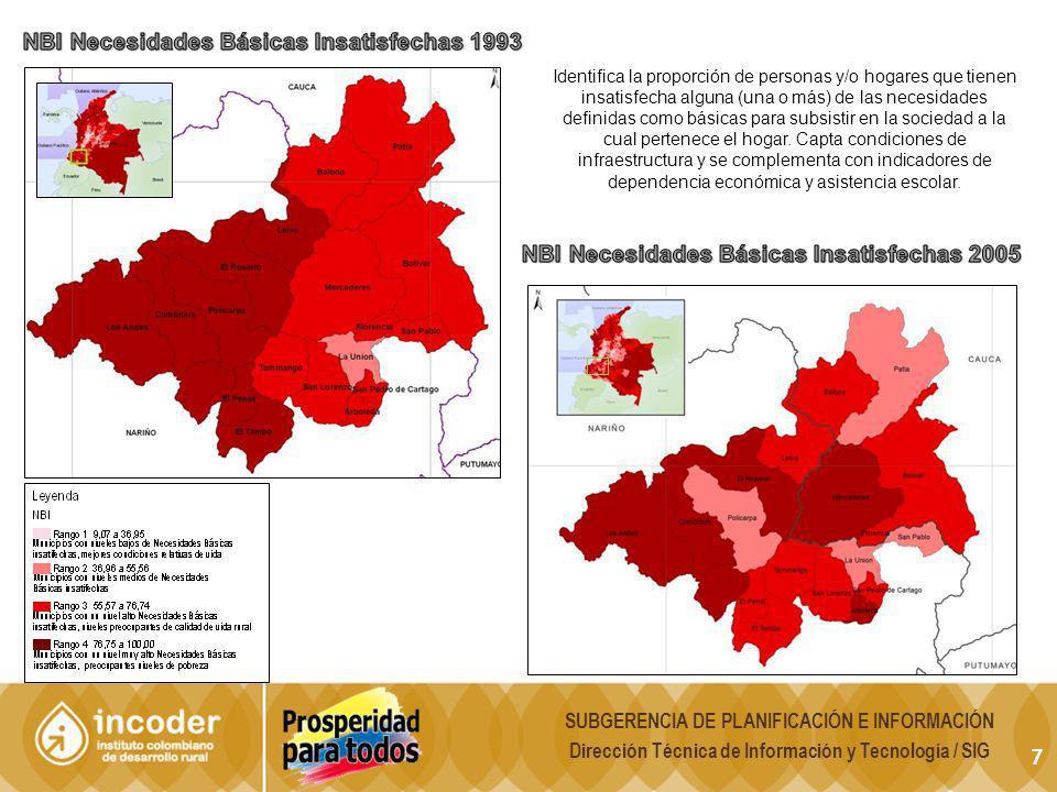 INDICES DE CALIDAD DE VIDA 8 SUBGERENCIA DE PLANIFICACIÓN E INFORMACIÓN Dirección Técnica de Información y Tecnología / SIG