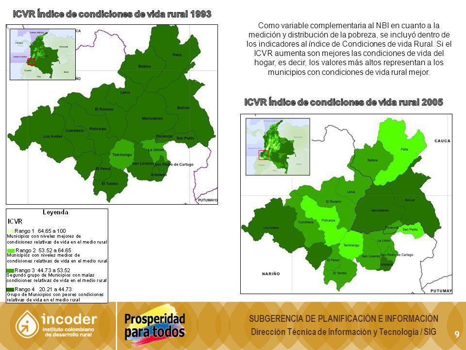 10 El índice de Ginni es calculado por Instituto Geográfico Agustín Codazzí, la variación del índice es de 0 a 1, significando con éstos valores el grado de concentración de la tierra, a mayor valor mayor concentración de la tierra.