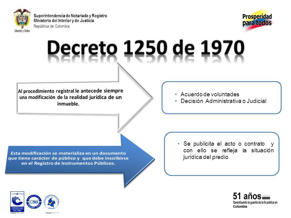 Superintendencia de Notariado y Registro Ministerio del Interior y de Justicia República de Colombia Acuerdo de voluntades Decisión Administrativa o Judicial Se publicita el acto o contrato y con ello se refleja la situación jurídica del predio