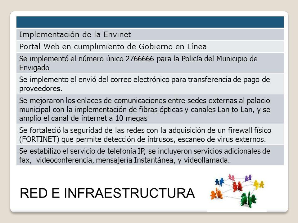 Implementación de la Envinet Portal Web en cumplimiento de Gobierno en Línea Se implementó el número único 2766666 para la Policía del Municipio de En