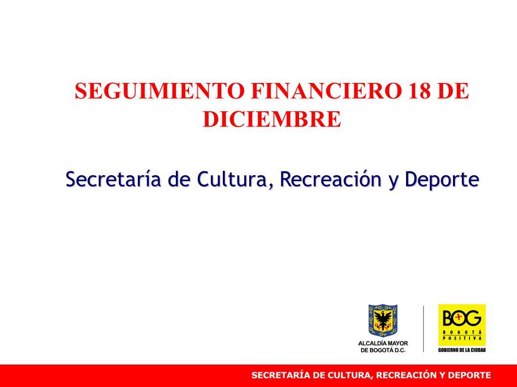 SEGUIMIENTO FINANCIERO 18 DE DICIEMBRE Secretaría de Cultura, Recreación y Deporte