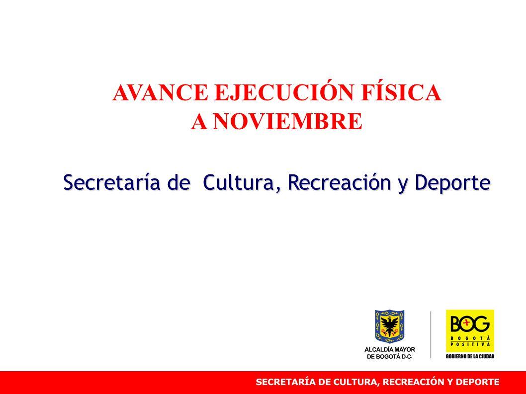 AVANCE EJECUCIÓN FÍSICA A NOVIEMBRE Secretaría de Cultura, Recreación y Deporte