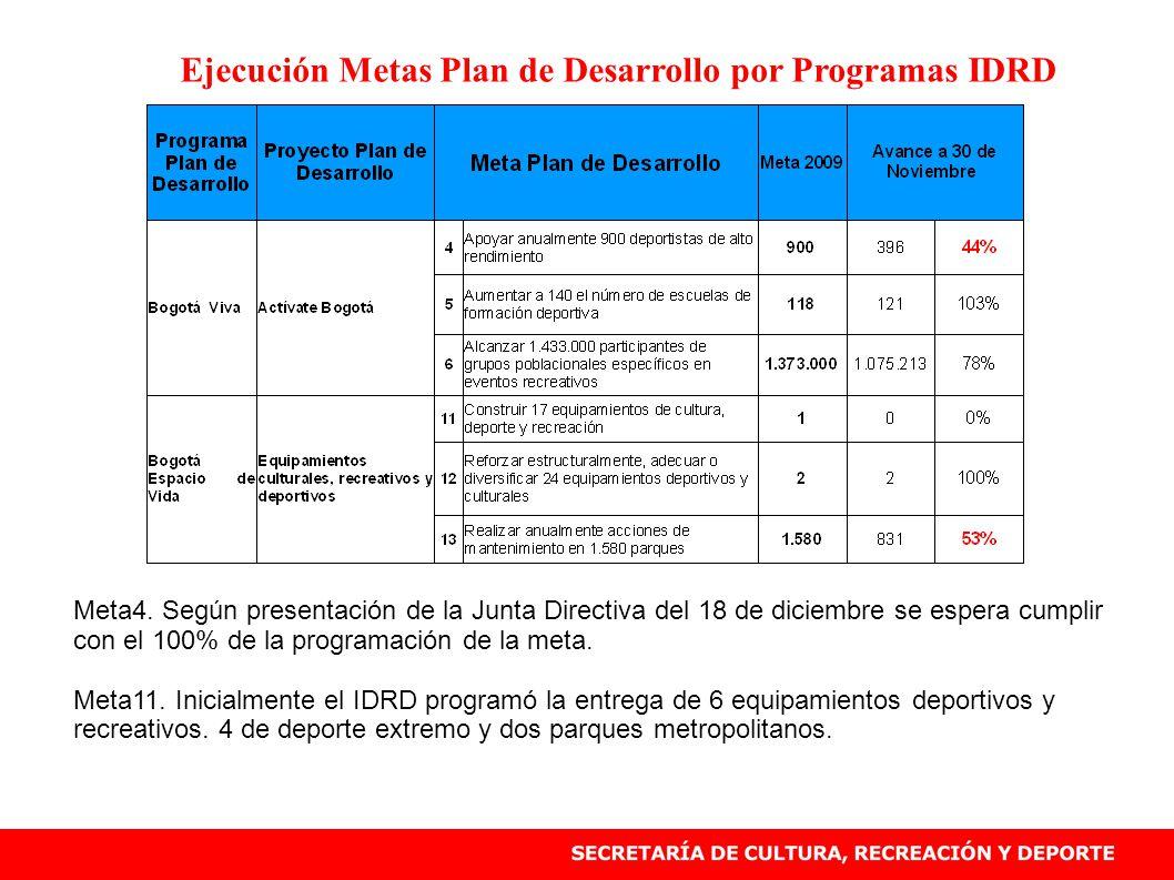 Meta4. Según presentación de la Junta Directiva del 18 de diciembre se espera cumplir con el 100% de la programación de la meta. Meta11. Inicialmente