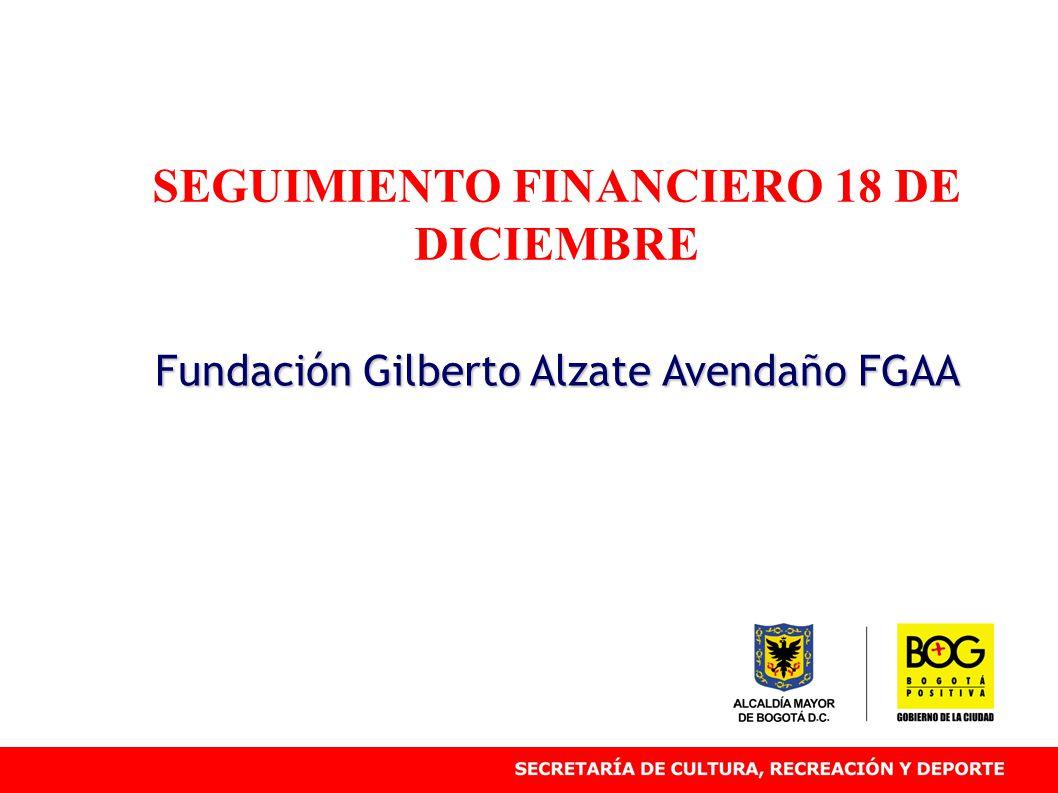 SEGUIMIENTO FINANCIERO 18 DE DICIEMBRE Fundación Gilberto Alzate Avendaño FGAA