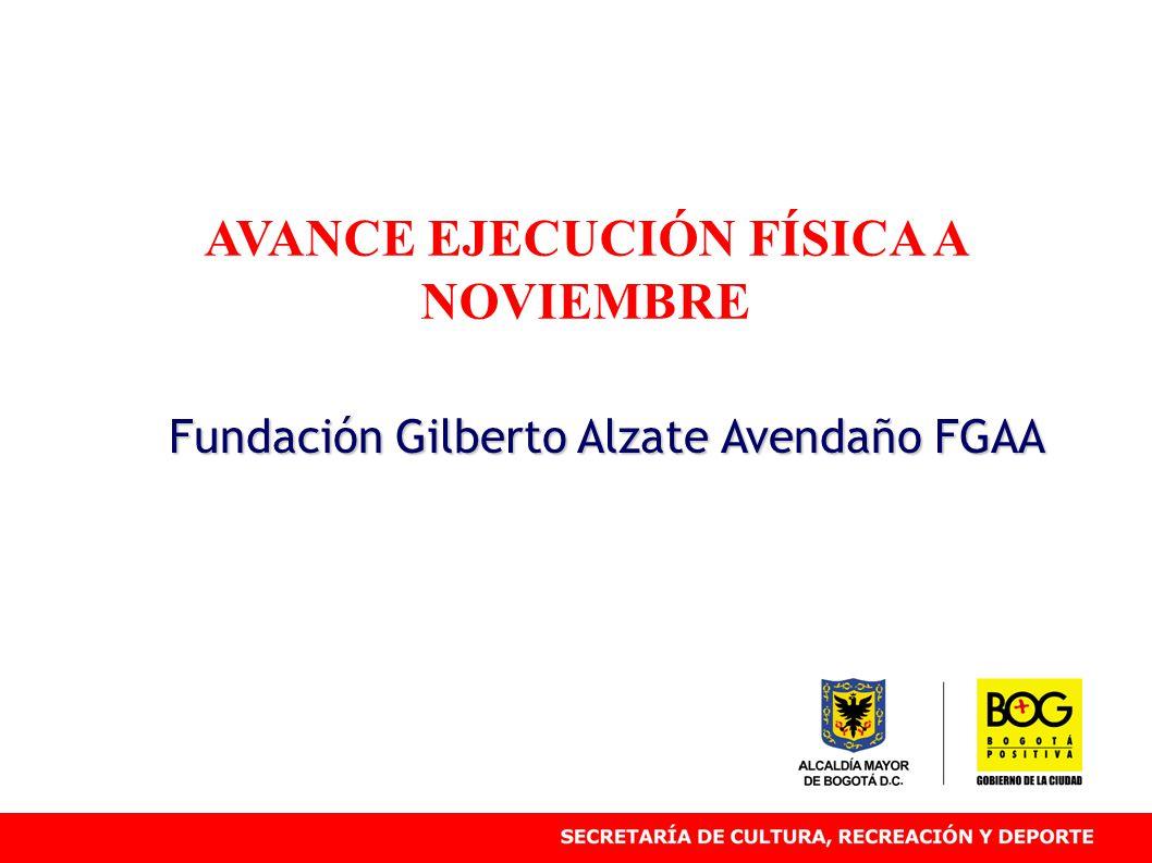 AVANCE EJECUCIÓN FÍSICA A NOVIEMBRE Fundación Gilberto Alzate Avendaño FGAA