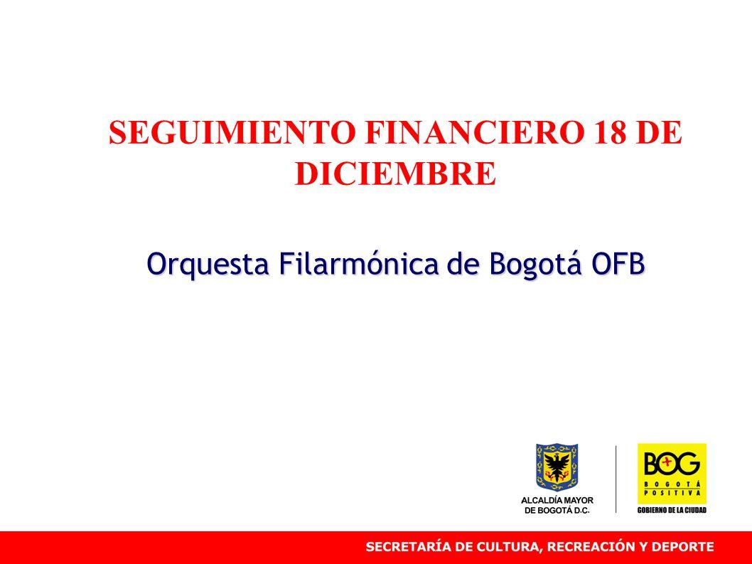 SEGUIMIENTO FINANCIERO 18 DE DICIEMBRE Orquesta Filarmónica de Bogotá OFB