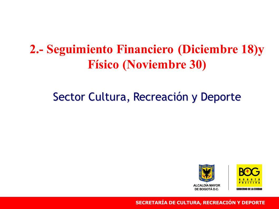 2.- Seguimiento Financiero (Diciembre 18)y Físico (Noviembre 30) Sector Cultura, Recreación y Deporte