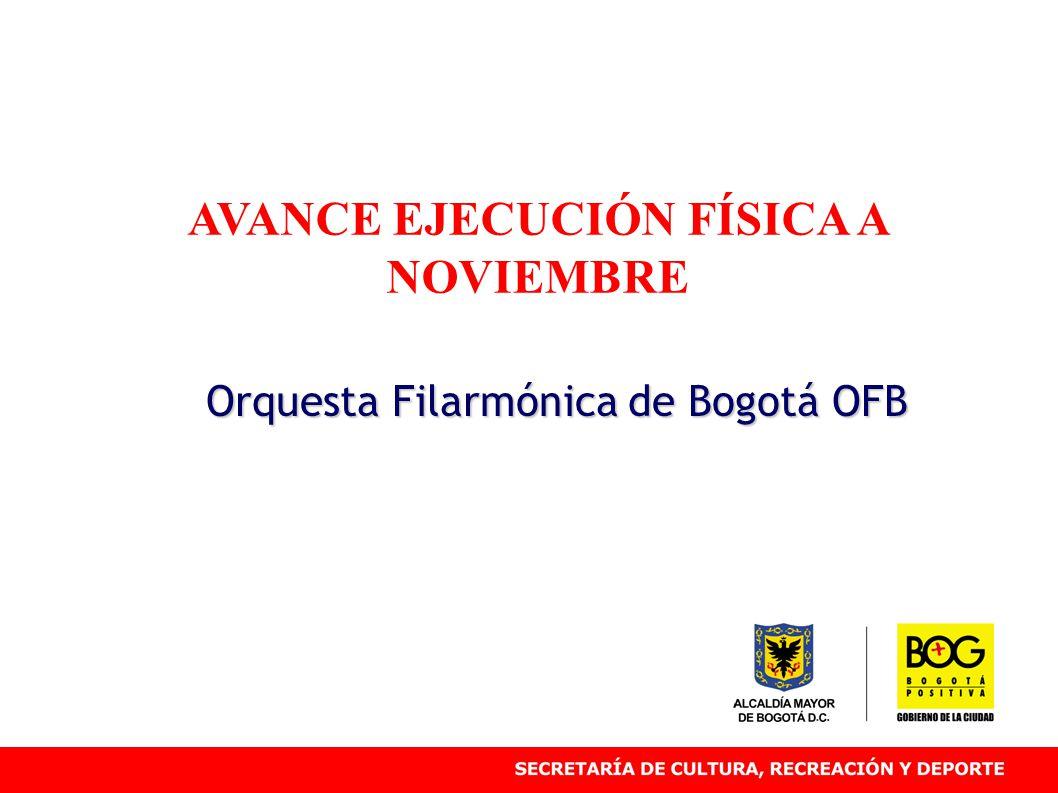 AVANCE EJECUCIÓN FÍSICA A NOVIEMBRE Orquesta Filarmónica de Bogotá OFB
