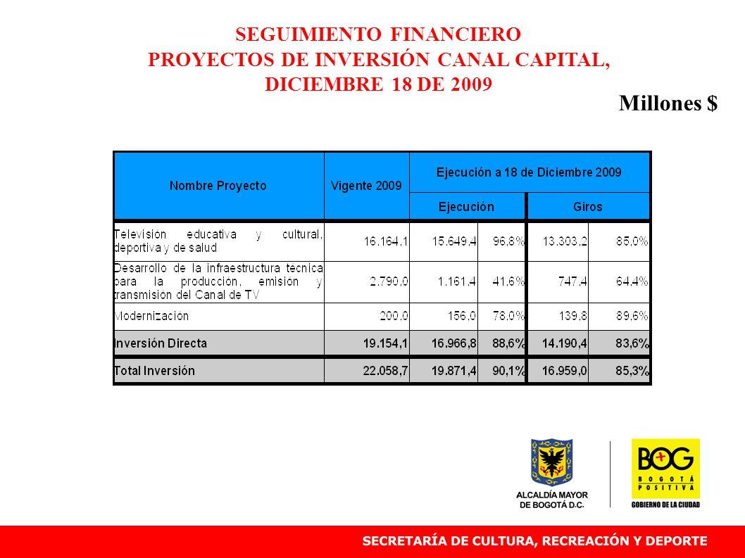 SEGUIMIENTO FINANCIERO PROYECTOS DE INVERSIÓN CANAL CAPITAL, DICIEMBRE 18 DE 2009 Millones $