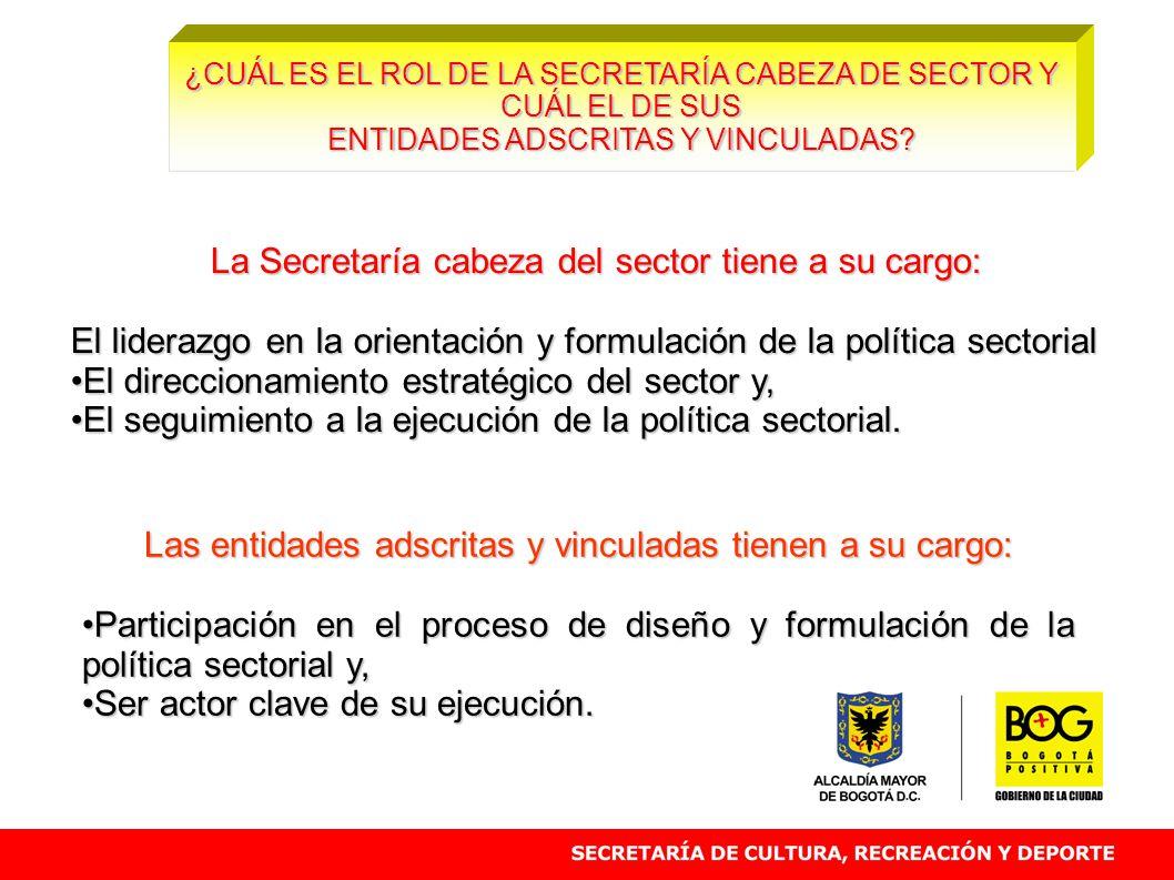 La Secretaría cabeza del sector tiene a su cargo: El liderazgo en la orientación y formulación de la política sectorial El direccionamiento estratégic