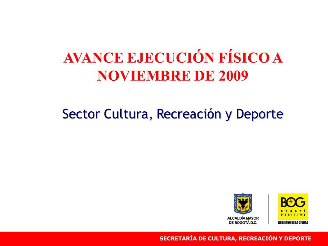 SEGUIMIENTO FINANCIERO FUNDACIÓN GILBERTO ALZATE AVENDAÑO FGAA, DICIEMBRE 18 DE 2009 95,0% Millones Incluye, Funcionamiento, Inversión, Reservas 86,5%