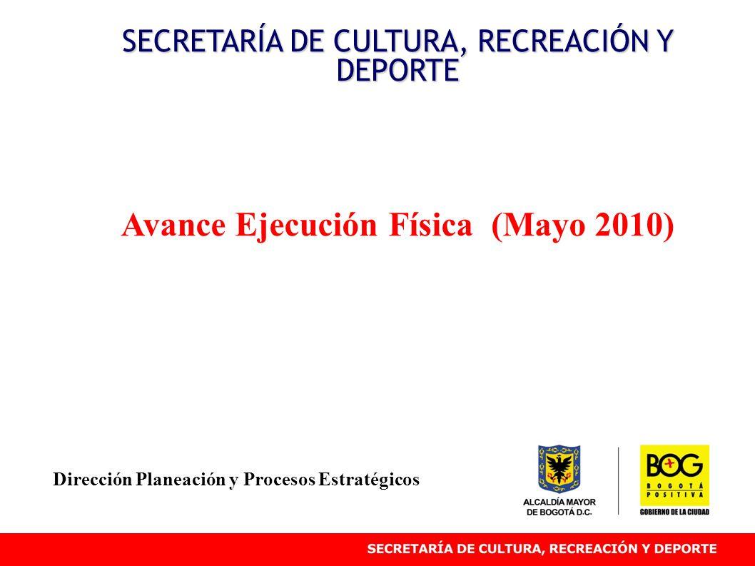 Avance Ejecución Física (Mayo 2010) SECRETARÍA DE CULTURA, RECREACIÓN Y DEPORTE Dirección Planeación y Procesos Estratégicos