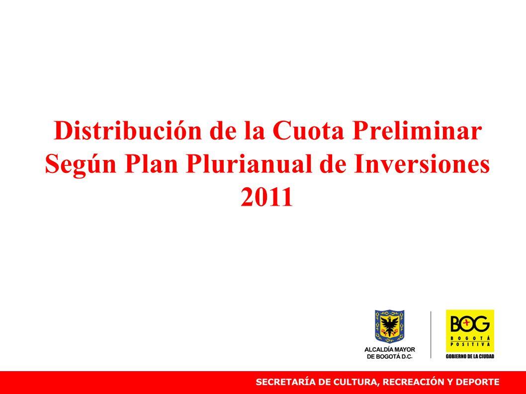 Distribución de la Cuota Preliminar Según Plan Plurianual de Inversiones 2011