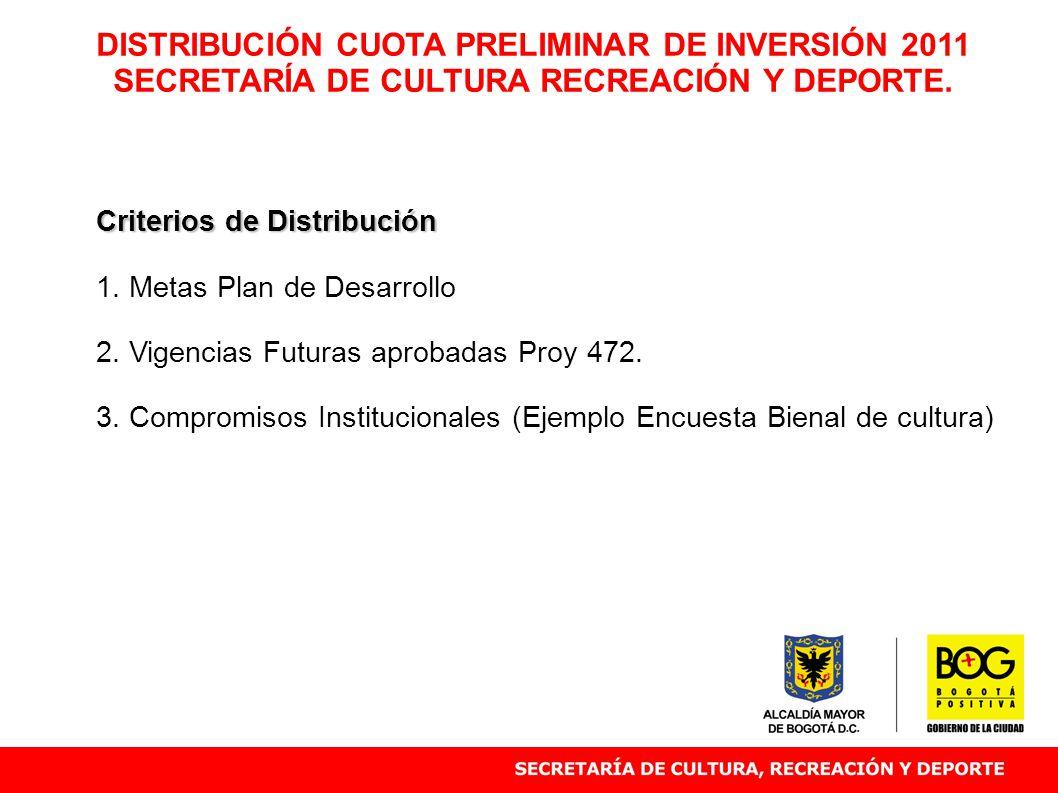 DISTRIBUCIÓN CUOTA PRELIMINAR DE INVERSIÓN 2011 SECRETARÍA DE CULTURA RECREACIÓN Y DEPORTE. Criterios de Distribución 1. Metas Plan de Desarrollo 2. V