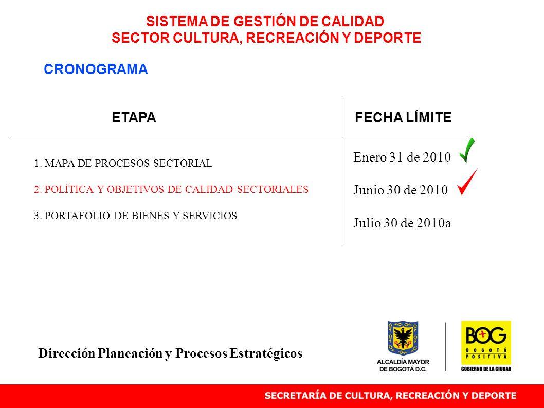 ETAPAFECHA LÍMITE 1. MAPA DE PROCESOS SECTORIAL 2. POLÍTICA Y OBJETIVOS DE CALIDAD SECTORIALES 3. PORTAFOLIO DE BIENES Y SERVICIOS Enero 31 de 2010 Ju