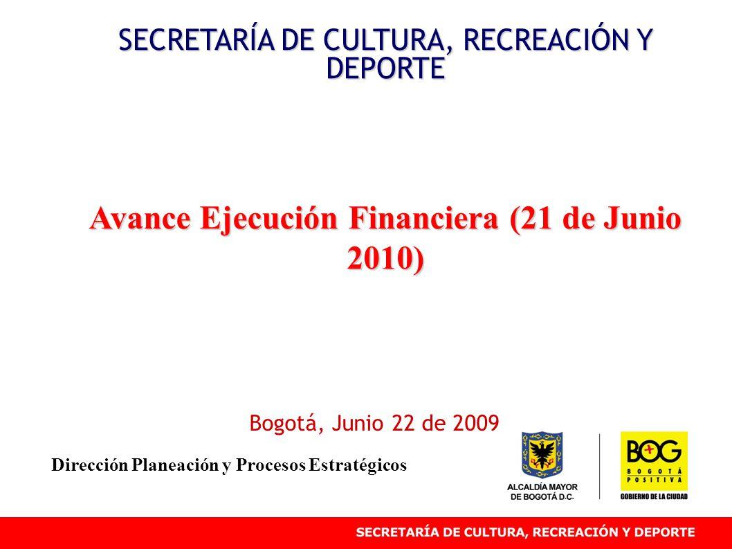 Avance Ejecución Financiera (21 de Junio 2010) SECRETARÍA DE CULTURA, RECREACIÓN Y DEPORTE Bogotá, Junio 22 de 2009 Dirección Planeación y Procesos Estratégicos