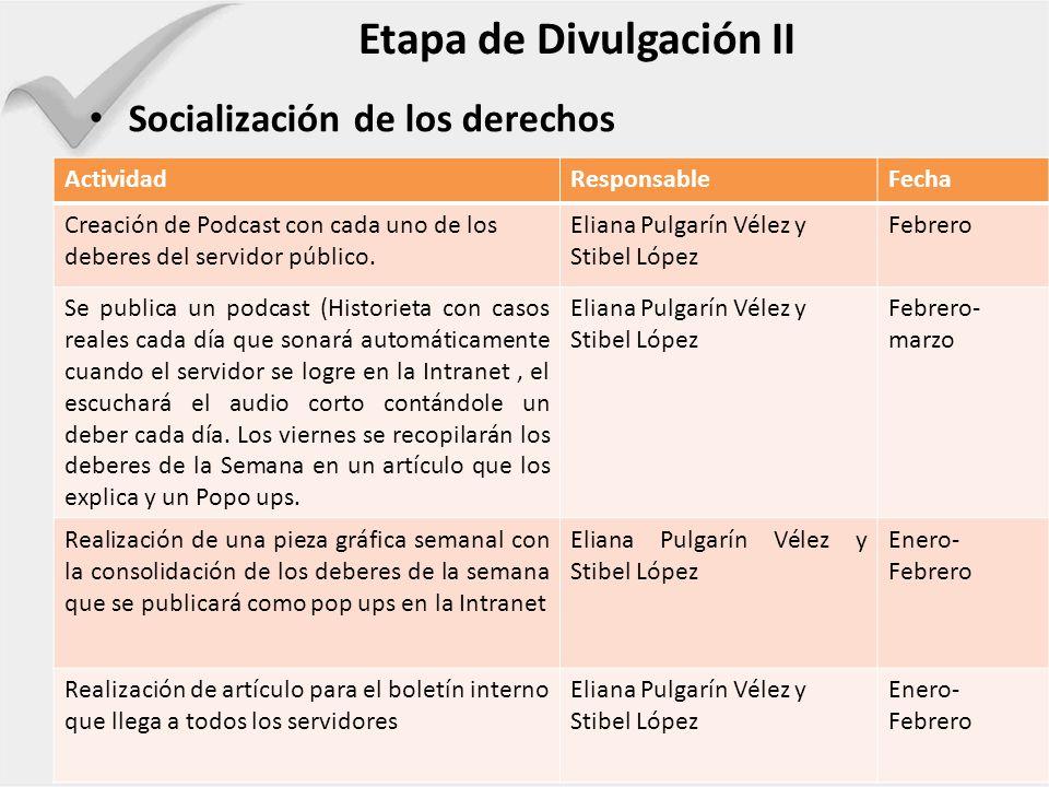 Etapa de Divulgación II Socialización de los derechos ActividadResponsableFecha Creación de Podcast con cada uno de los deberes del servidor público.