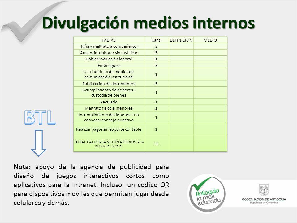 Etapa de Mantenimiento IV Vinculaciones estratégicas Código disciplinario único.