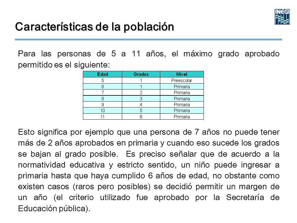 Para las personas de 5 a 11 años, el máximo grado aprobado permitido es el siguiente: Esto significa por ejemplo que una persona de 7 años no puede tener más de 2 años aprobados en primaria y cuando eso sucede los grados se bajan al grado posible.