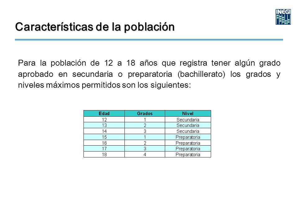 Para la población de 12 a 18 años que registra tener algún grado aprobado en secundaria o preparatoria (bachillerato) los grados y niveles máximos permitidos son los siguientes: Características de la población