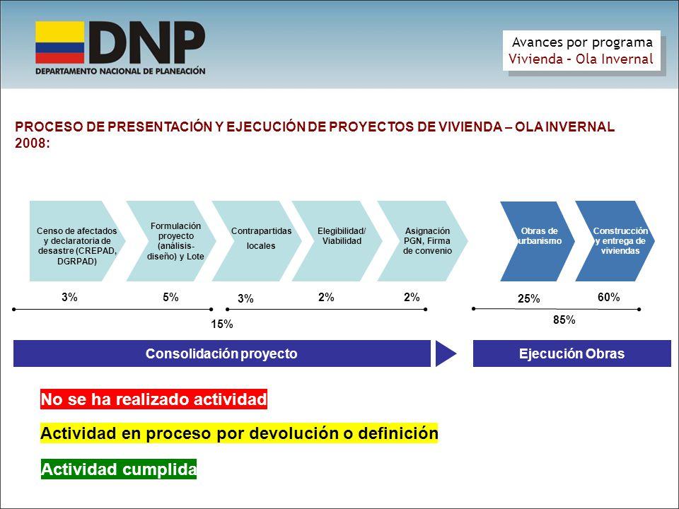 Ejecución ObrasConsolidación proyecto Censo de afectados y declaratoria de desastre (CREPAD, DGRPAD) 85% 3% 25% 60% PROCESO DE PRESENTACIÓN Y EJECUCIÓ